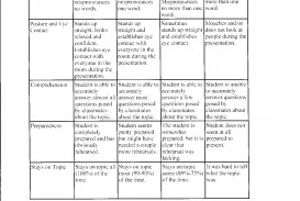 016 Rubric Jpg Middle School Research Dreaded Paper Science Fair