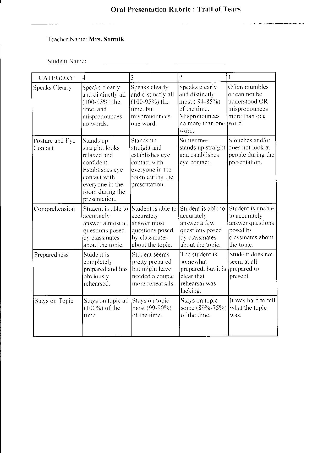 016 Rubric Jpg Middle School Research Dreaded Paper Science Fair Full