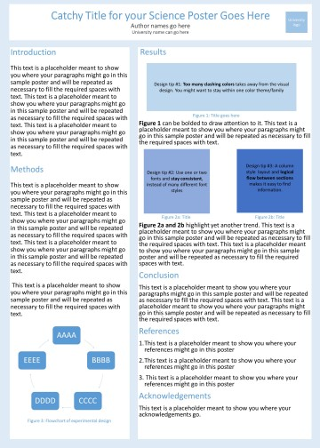 016 Sciency Poster Large Database Security Recent Researchs Dreaded Research Papers Pdf 360