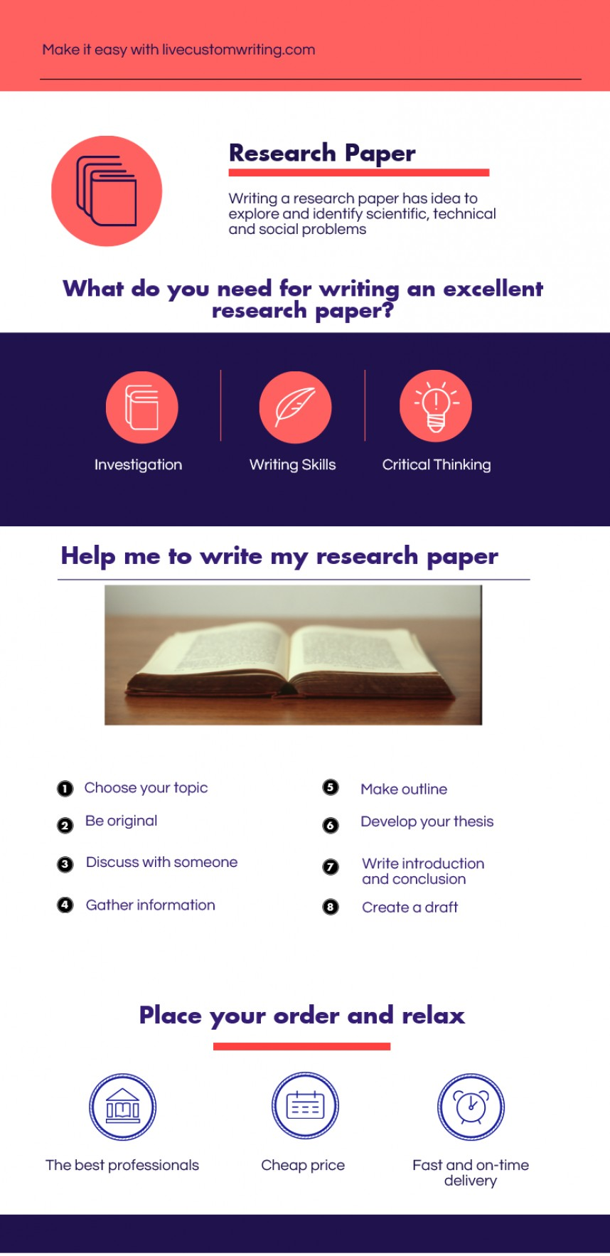 016 Untitled Infographic28229 Write My Research Formidable Paper Introduction For Me Reviews