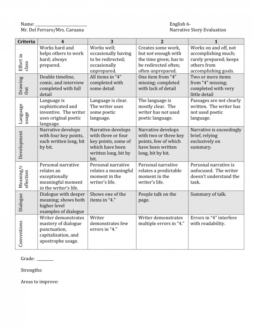 017 English Research Paper Rubric Marvelous 101