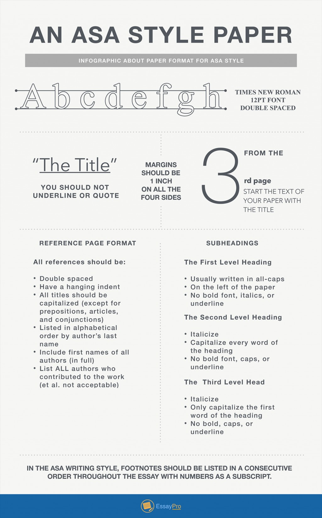 017 Research Paper Apa Style Guide For Writing Papers Best Large