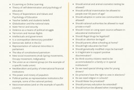 017 Research Paper Argument Topics For Fearsome College Argumentative English