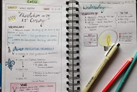 017 Research Paper Bullet Journal Note Taking Methods For Staggering Papers