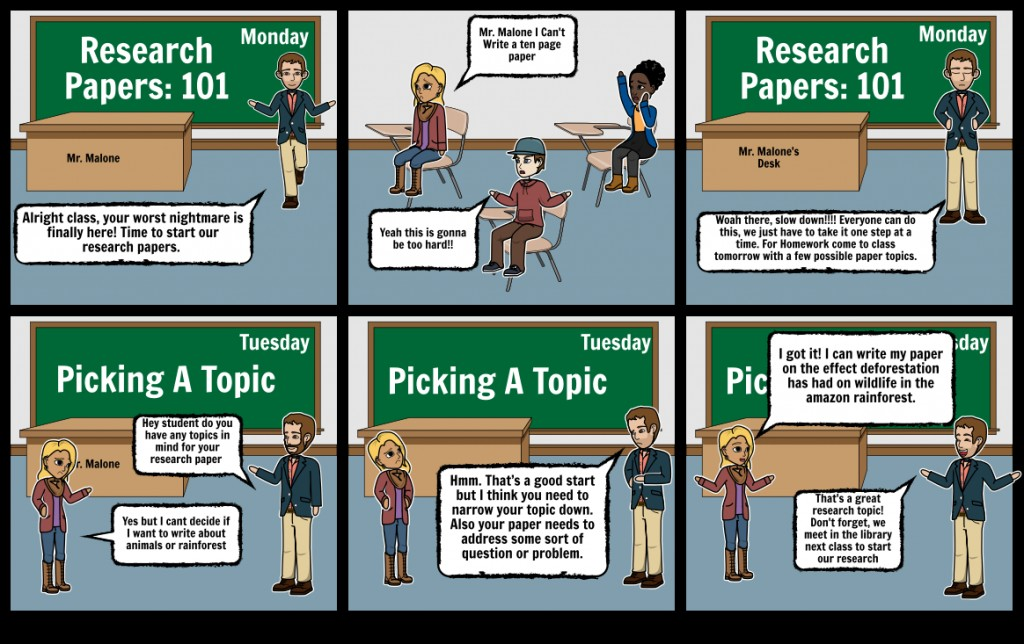 017 Starting Research Paper Topics To Do Dreaded A On Controversial Good Write History Computer Science Large