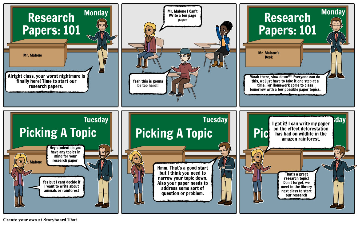 017 Starting Research Paper Topics To Do Dreaded A On Controversial Good Write History Computer Science Full