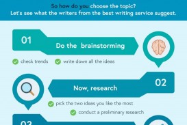 017 Tips For Research Papers Paper Wondrous Good Effective Writing