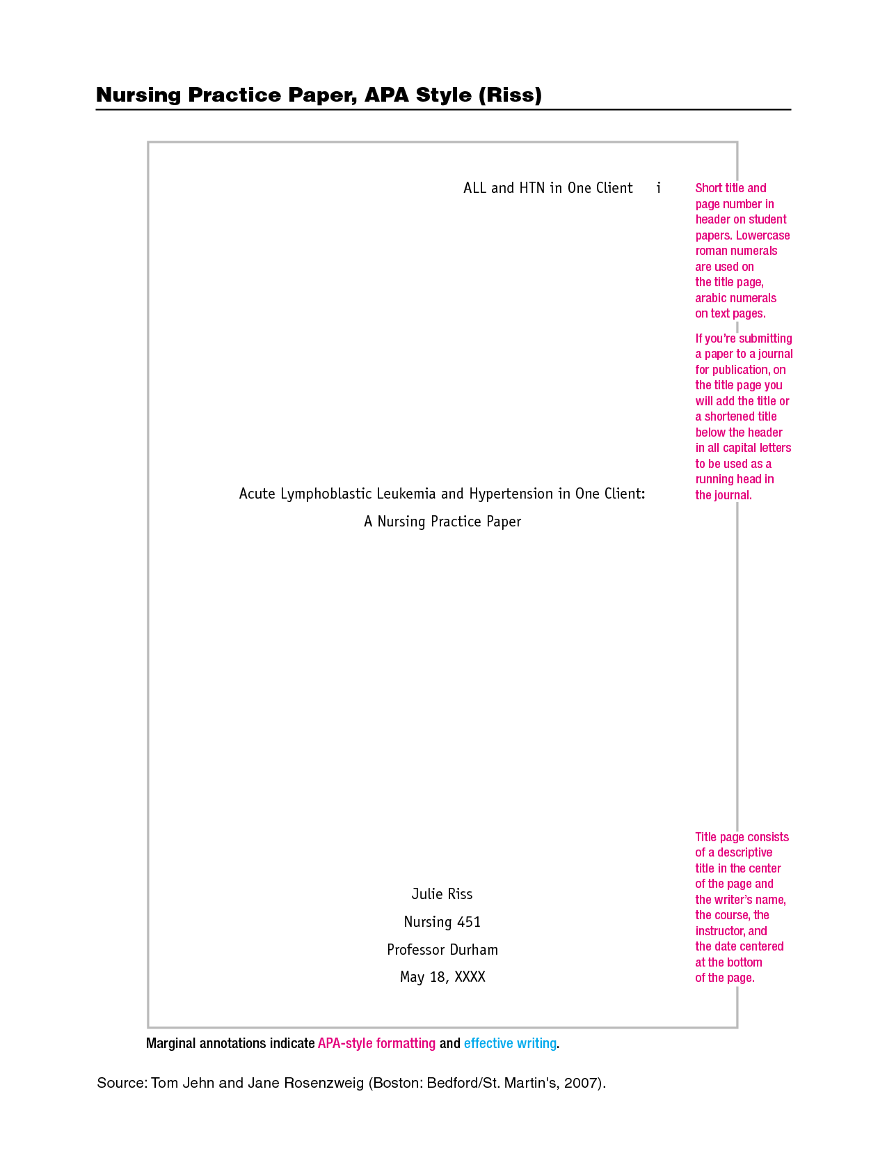 017 Title Page Apa Format Example 393209 Cover Template For Research Rare Paper Sample Full