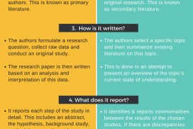 018 520differences20between20a20research20paper20and20a20review20paper 2 Research Paper How To Write An Introduction For Astounding A Slideshare