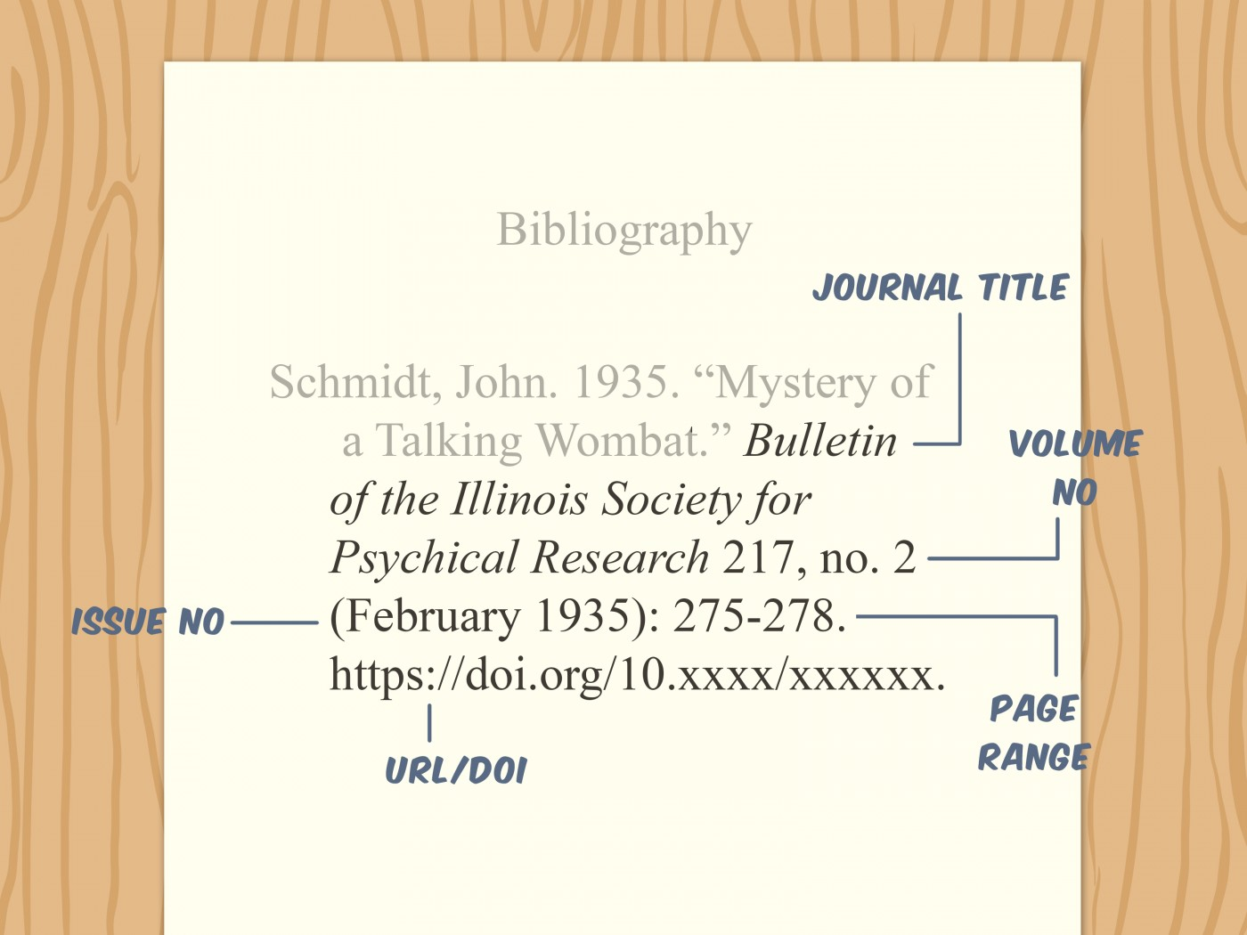018 Citing Research Paper Chicago Style Cite Sources In Manual Of Format Step Version Remarkable 1400