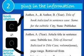 018 Citing Sources In Research Paper Apa Infographic Astounding Paragraph Two One