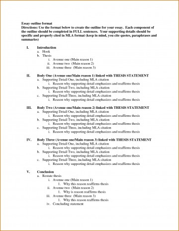 018 Essay Outline Template Research Paper Format Surprising Mla Purdue Owl Example Style 360