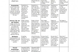 018 Grading Rubric Template High School History Research Formidable Paper