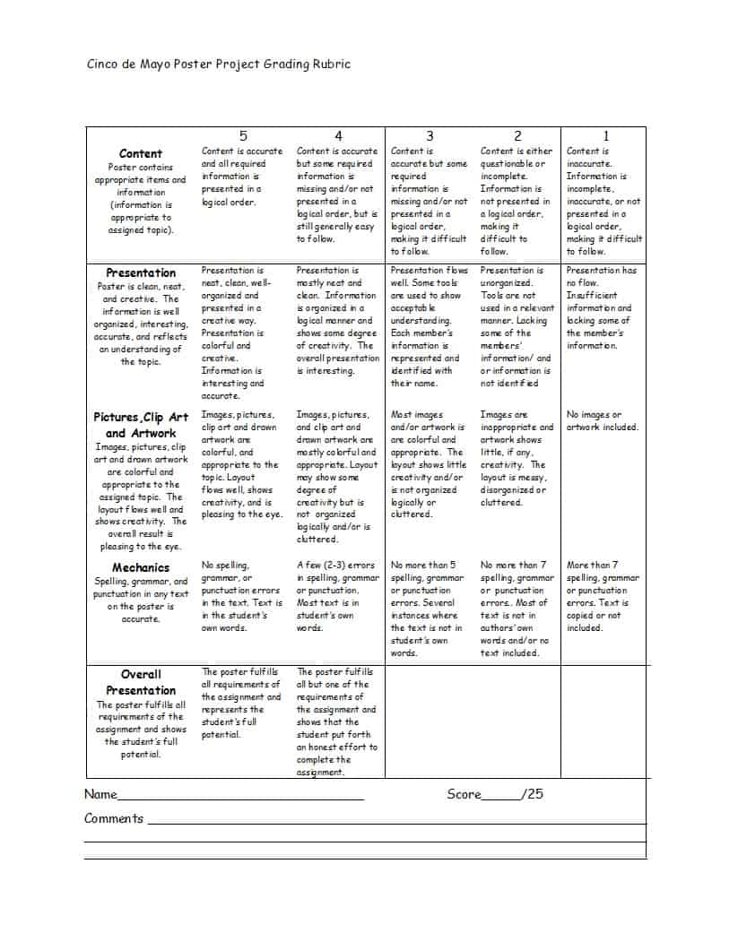 018 Grading Rubric Template High School History Research Formidable Paper Full