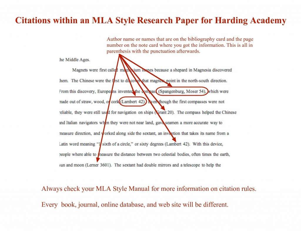 018 Ideas Of How To Cite Website In Paper Mla With Additional Do You Citations Format For Research Excellent Style Example Works Cited Large