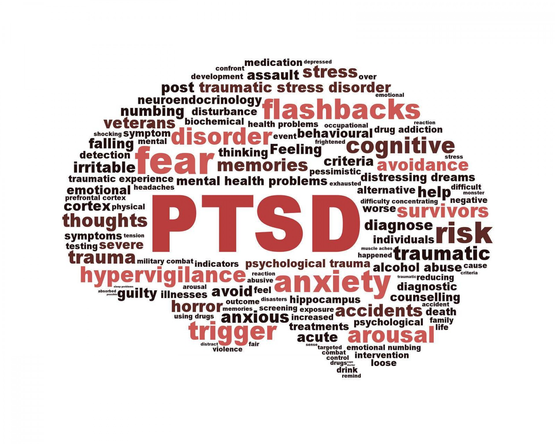 018 Latest Research On Post Traumatic Stress Disorder Ptsd Magnificent Information Paper Topics 1920