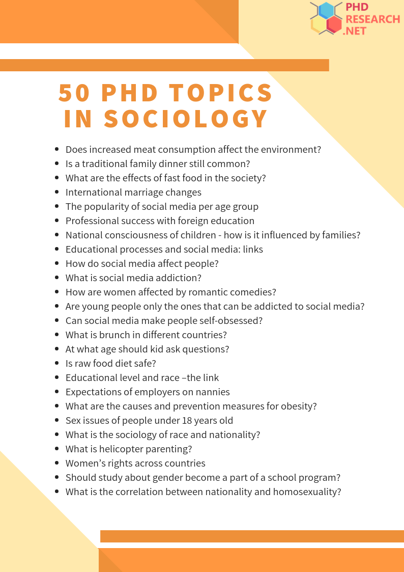 sociology research topics for high school students