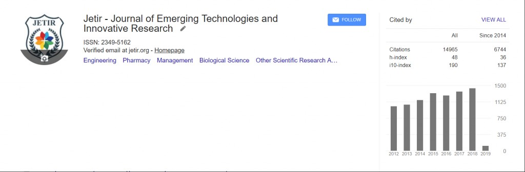018 Research Paper How To Publish On Google Scholar Dreaded Large