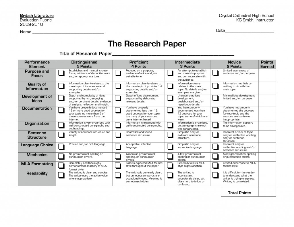 018 Research Paper Rubric High School Science Singular Ideas Large