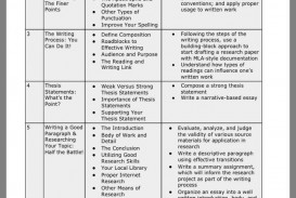 018 Research Paper Writing Process Ppt Introduction Outstanding To How Write In An For A Powerpoint