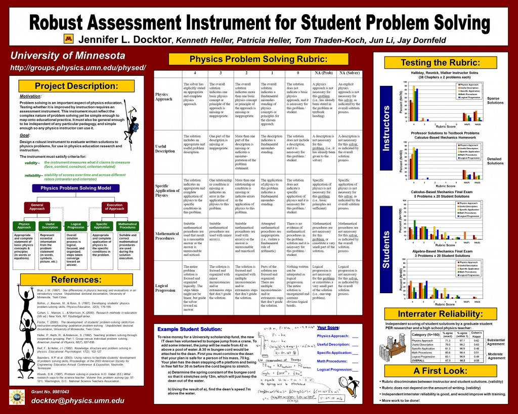 019 High School Physics Research Paper Rubric Slide 1 Unforgettable Large