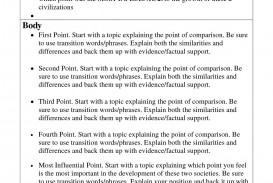 019 Research Paper Good Intro To Dreaded A Writing An Introduction Middle School How Write Great Best