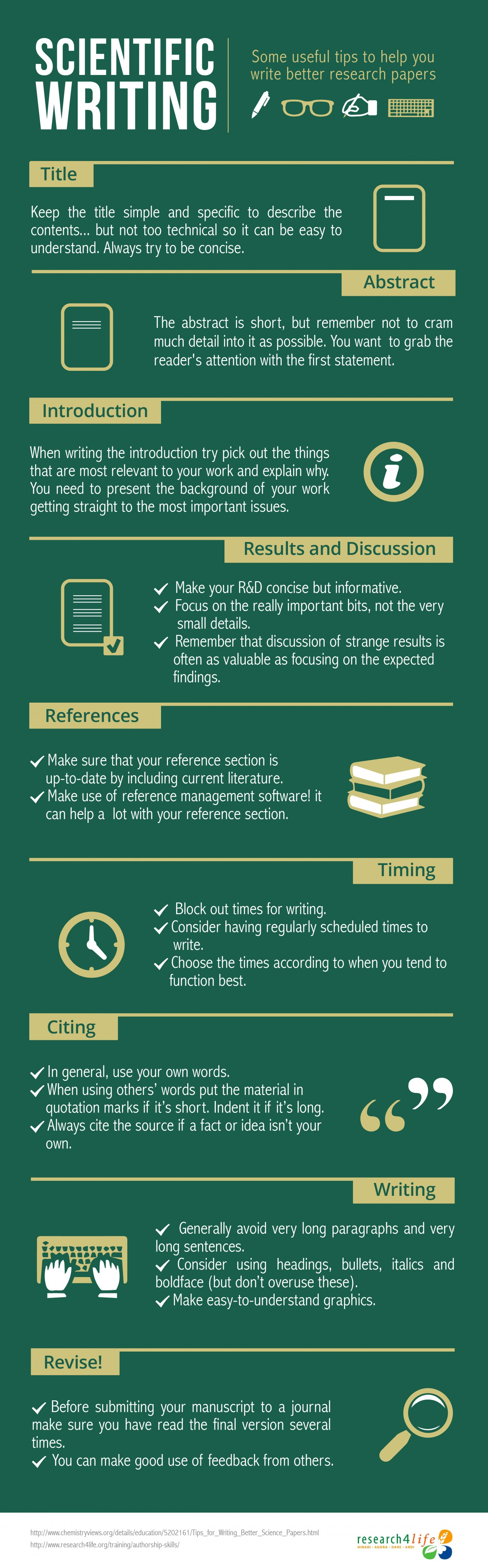 019 Research Paper Writing The Scientific Phenomenal Pdf How To Write A Outline Ppt Papers Complete Guide 16th Edition 1400