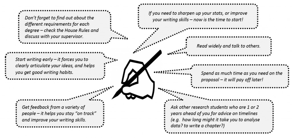 020 Example Of Research Proposal Paper In Education Tips From Impressive Large