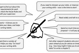 020 Example Of Research Proposal Paper In Education Tips From Impressive