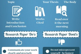 020 How To Write Research Paper 554b0ca017714 W1500 Good Unusual A Fast Do You 3 Page On Food 320