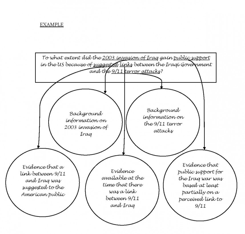 020 Outline Graphic Organizer Example Page Order Of Research Breathtaking Paper Proper Sections A In Apa Format