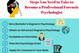 020 Professionalensic Psychologist 1024x768 Research Paper Psychology Topics Unique Forensic For