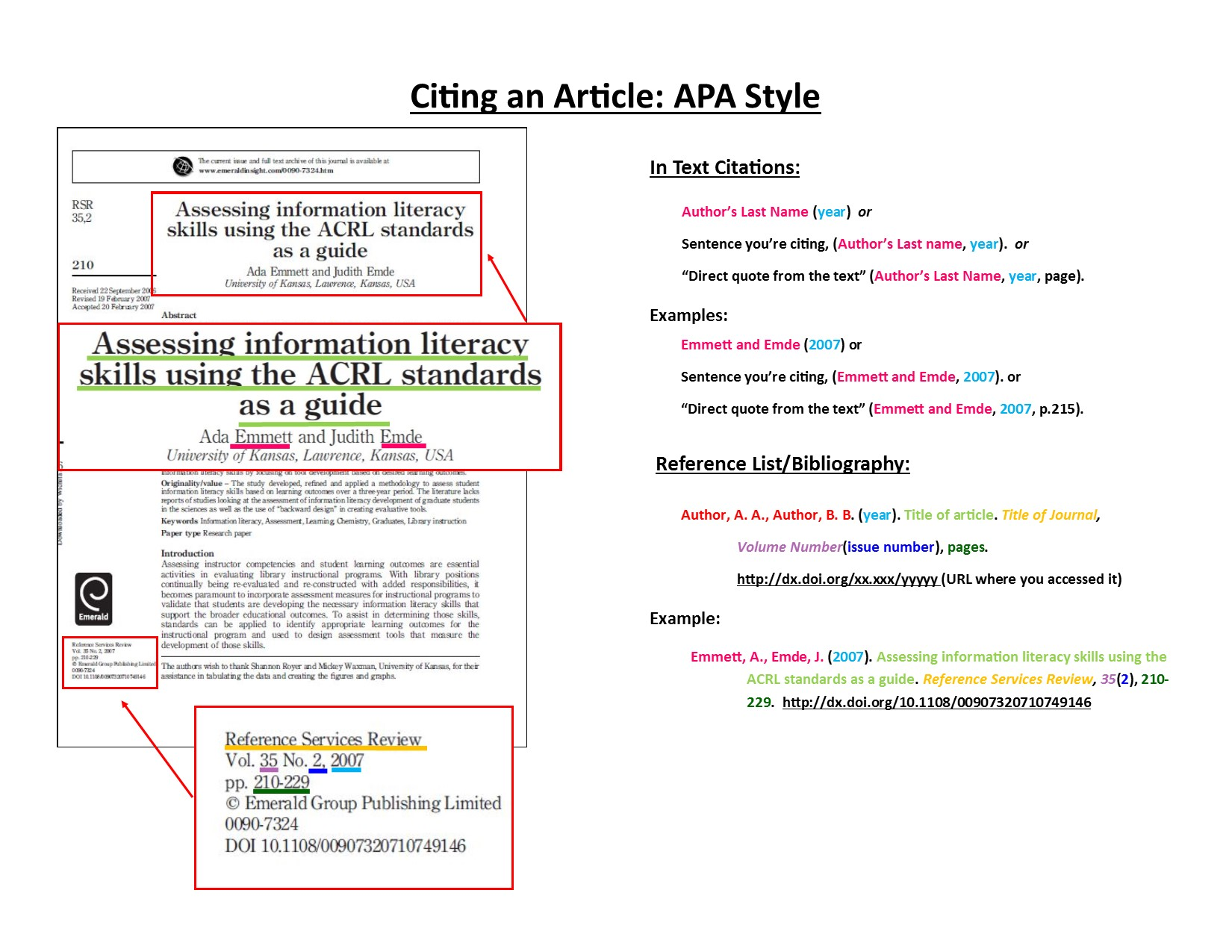 020 Research Paper Apa Journal Citation How To Cite Sources