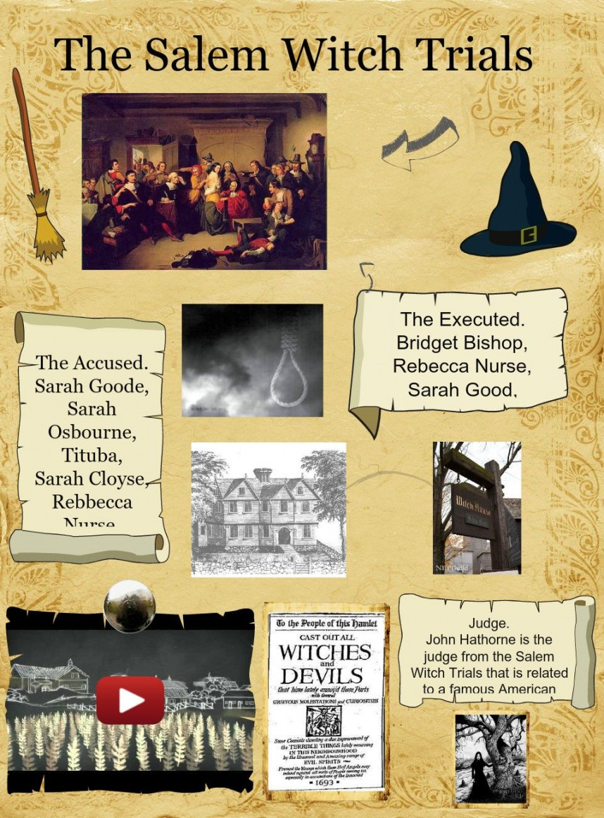 020 Research Paper Free Salem Witch Marvelous Trials
