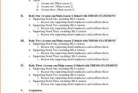 020 Research Paper Mla Unbelievable 8 Outline 320