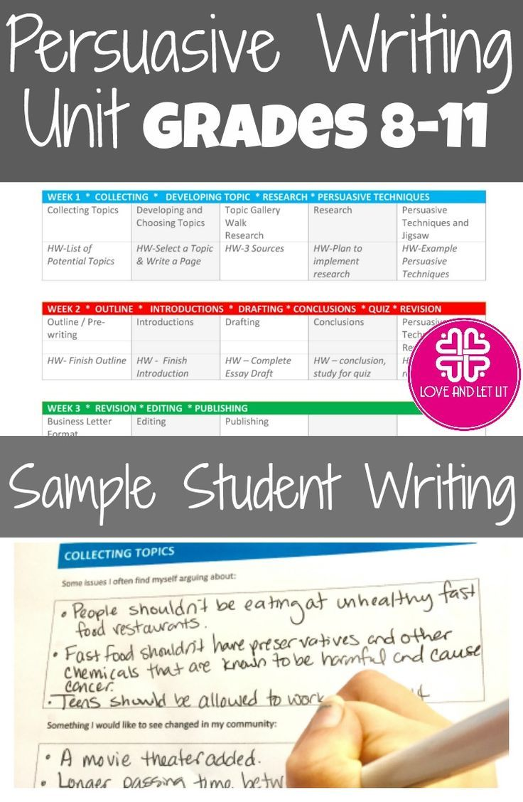 Essay for cheap