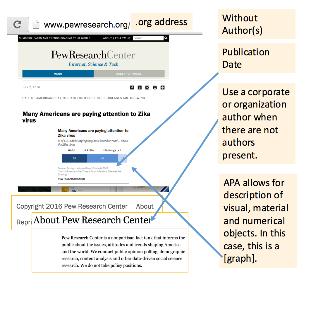 020 Research Paper Screen Shot 2016 26 At 3 39 Pm How To Make Citations In Unusual A Apa Full