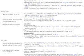 020 Table1 Breast Cancer Research Paper Phenomenal Example