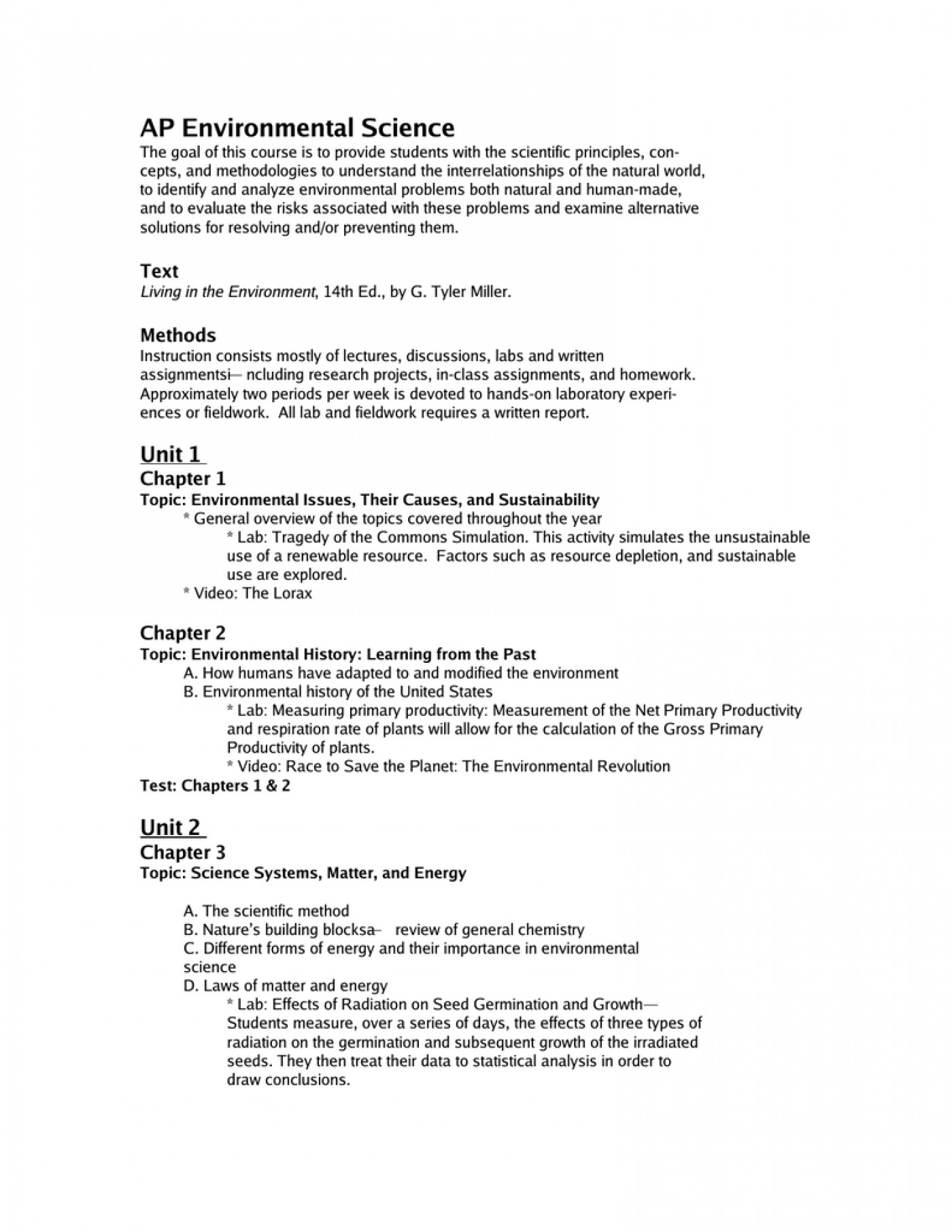 021 Ap Environmental Science Research Paper Topics 002102029 1 Fearsome 1400
