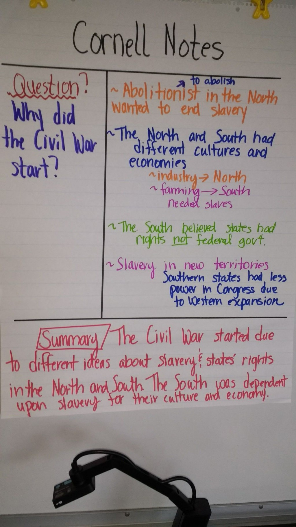 021 Research Paper Civil War Topics Middle School Stunning Large