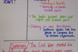 021 Research Paper Civil War Topics Middle School Stunning