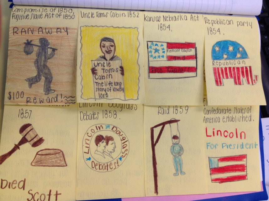 022 Civil War Research Paper Topics Middle School Brown Lesson Stunning