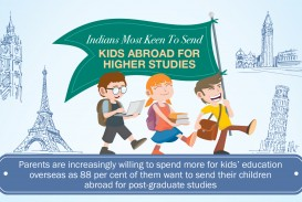 022 Essay On Education System In India And Abroad Research Magnificent
