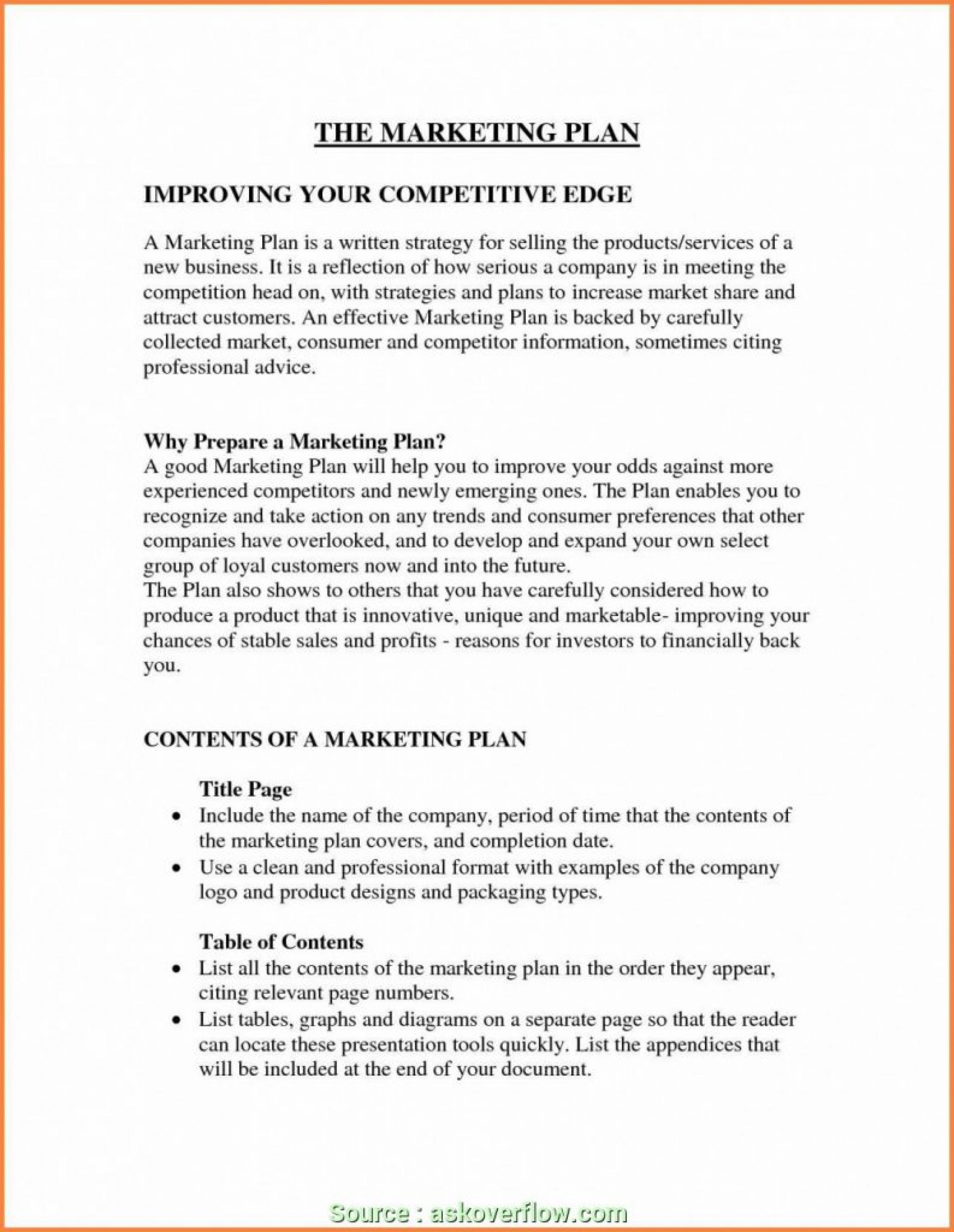 022 Executive Summary Research Paper Example Ofeting Report Format For Unforgettable 1920