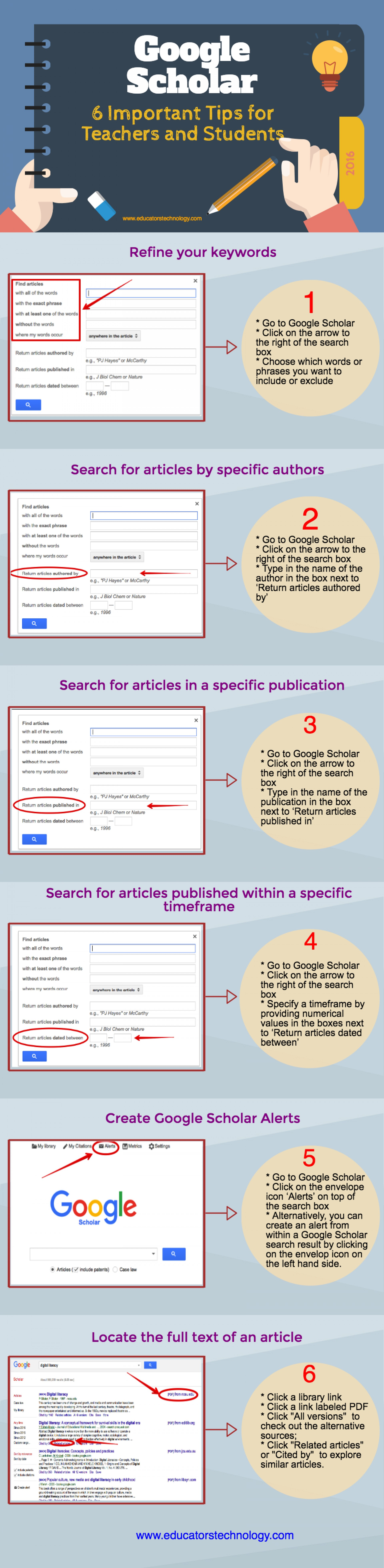 022 How To Publish Research Paper On Google Scholar Dreaded 1920