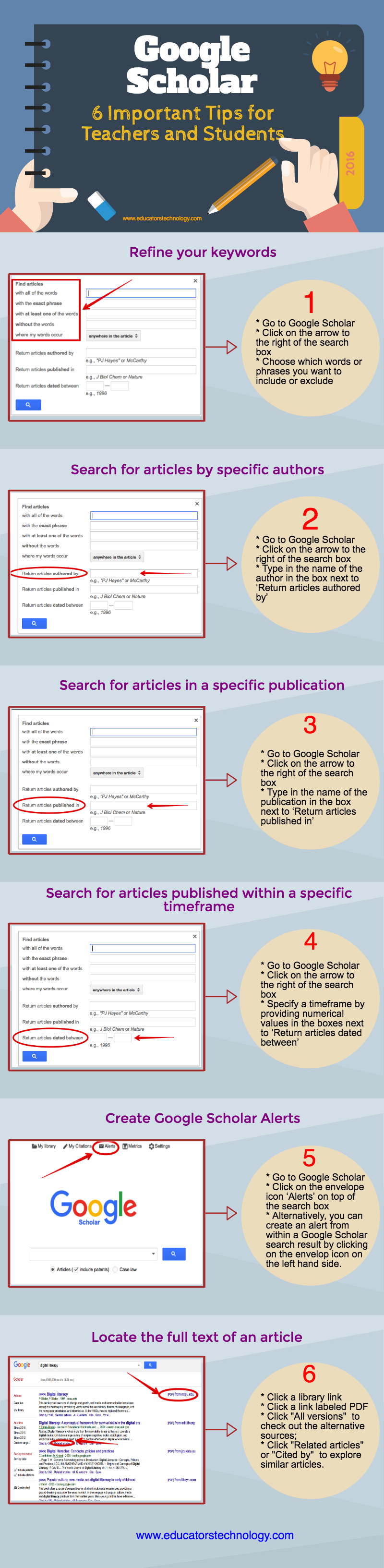 022 How To Publish Research Paper On Google Scholar Dreaded Full