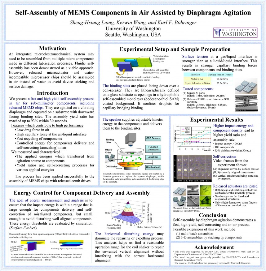 022 Ieee Mems Liang Poster Research Paper Best Websites For Engineering Wondrous Papers