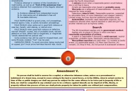 022 Law And Justice Constitutional Research Paper Criminal Frightening Topics Ethics Persuasive