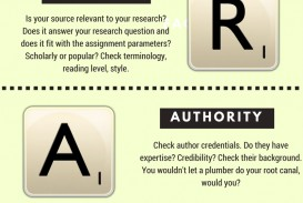 022 Research Paper Craap Method What Makes Source Credible Unbelievable A For Are Information Sources Is Considered