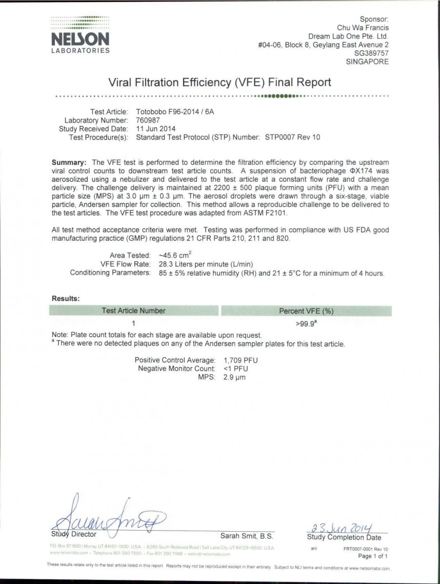 022 Research Paper Custom Writing Services Dreaded Thesis Term Service Cheap
